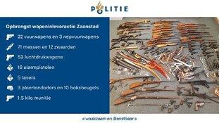 197 wapens van straat na inleveractie politie